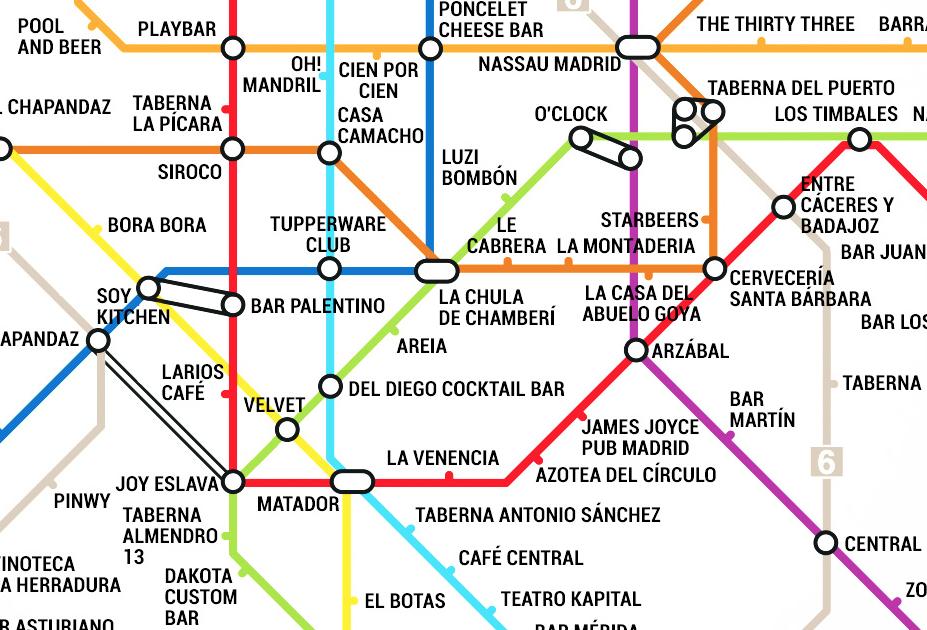 El plano de Metro de Madrid en versin bares  Agenda de Ocio